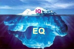 Inteligenta emotionala (EQ)