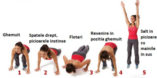 Imagini pentru program de exercitii