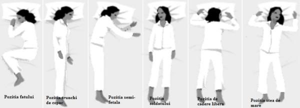 Hernia abdominala: cauze, simptome, interventii