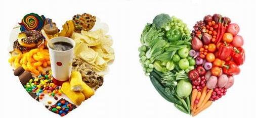 Alimente nesănătoase și alimente sănătoase, Foto: thefoodrevolution.org