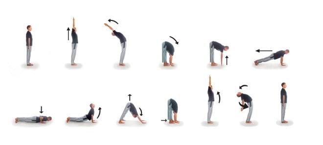 Salutul soarelui - exercițiu pentru flexibilitatea spatelui, Foto: indianfashionmakeupfitness.blogspot.com