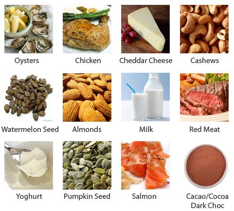Alimente care conțin zinc, Foto: shaisamsuri.com
