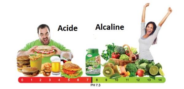 Alimente acide și alcaline, Foto: clearchiro.com