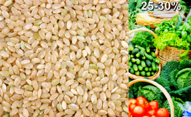 Dieta macrobiotică