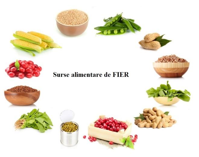 Surse alimentare de fier, Foto: nurseandnourish.com