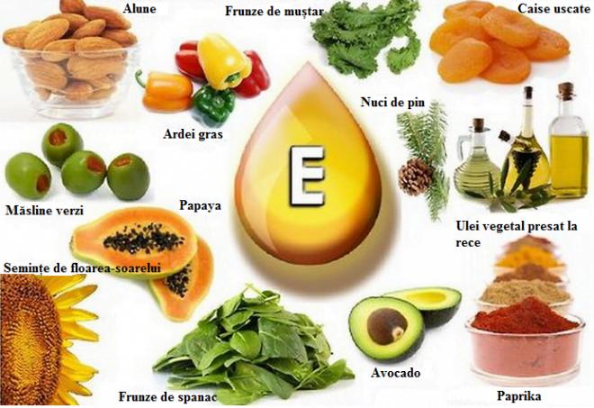 Vitamina E, Foto: bastabalkana.com