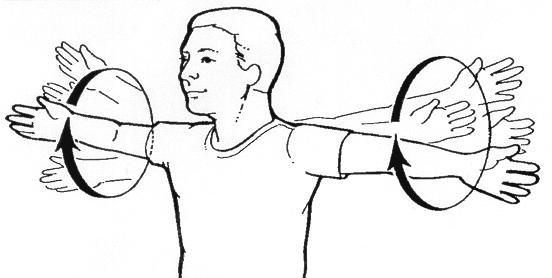 Mișcări de rotirea brațelor, Foto: teleskyshopping.com